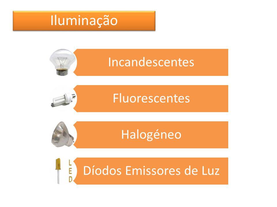 Díodos Emissores de Luz
