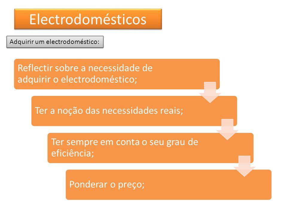 Electrodomésticos Adquirir um electrodoméstico: Reflectir sobre a necessidade de adquirir o electrodoméstico;