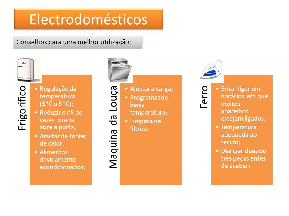 Electrodomésticos Conselhos para uma melhor utilização: Frigorifico