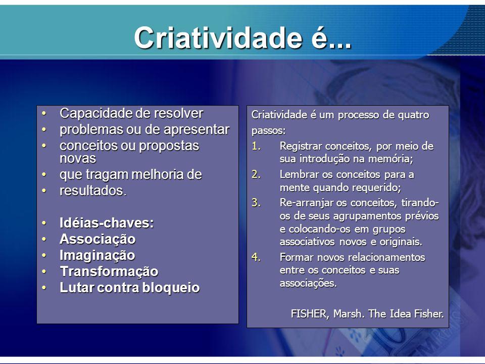 Criatividade é... Capacidade de resolver problemas ou de apresentar