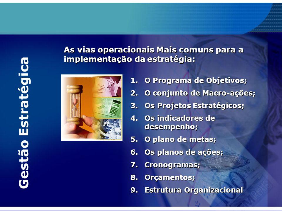 As vias operacionais Mais comuns para a implementação da estratégia: