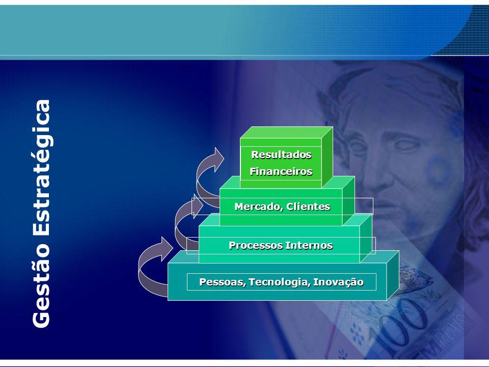 Pessoas, Tecnologia, Inovação