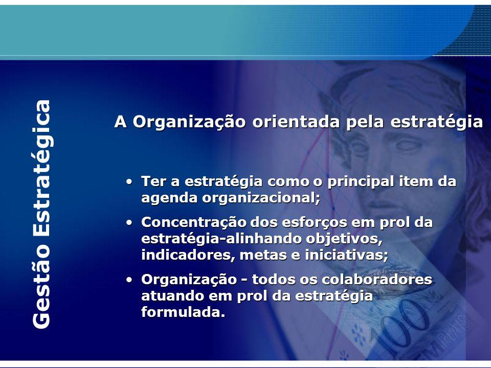 Gestão Estratégica A Organização orientada pela estratégia
