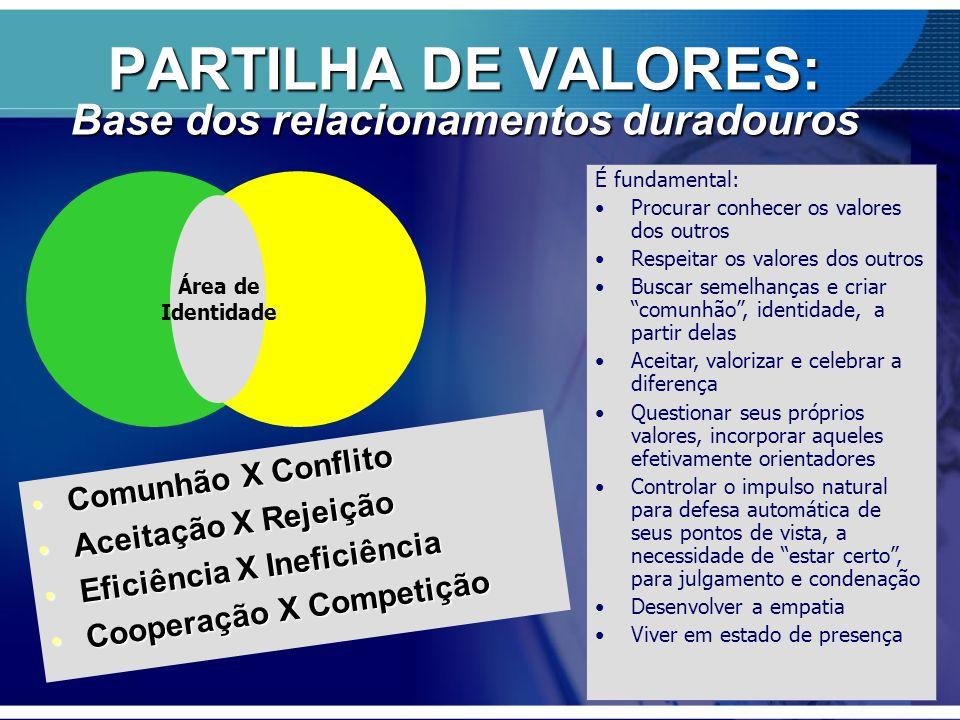 PARTILHA DE VALORES: Base dos relacionamentos duradouros