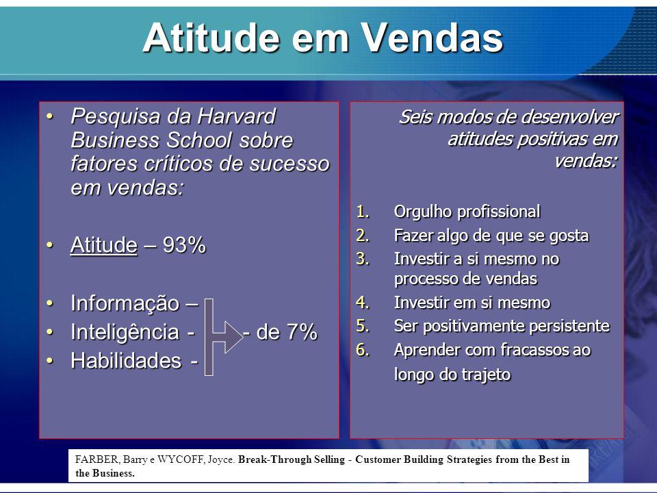 Atitude em Vendas Pesquisa da Harvard Business School sobre fatores críticos de sucesso em vendas: Atitude – 93%