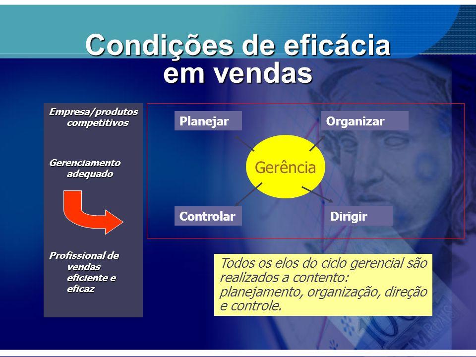 Condições de eficácia em vendas