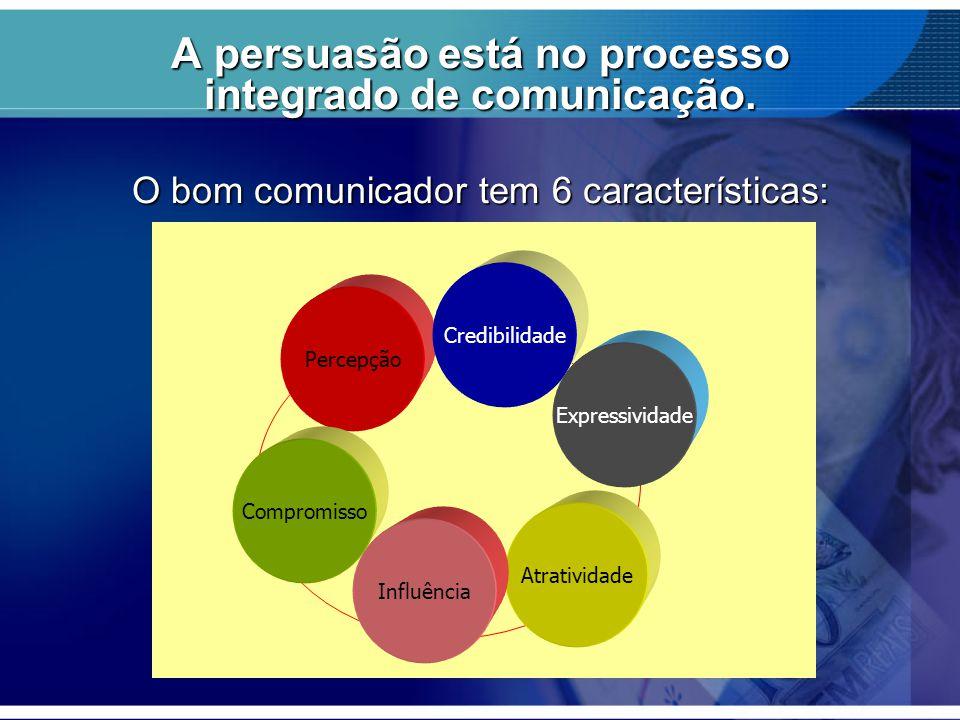A persuasão está no processo integrado de comunicação