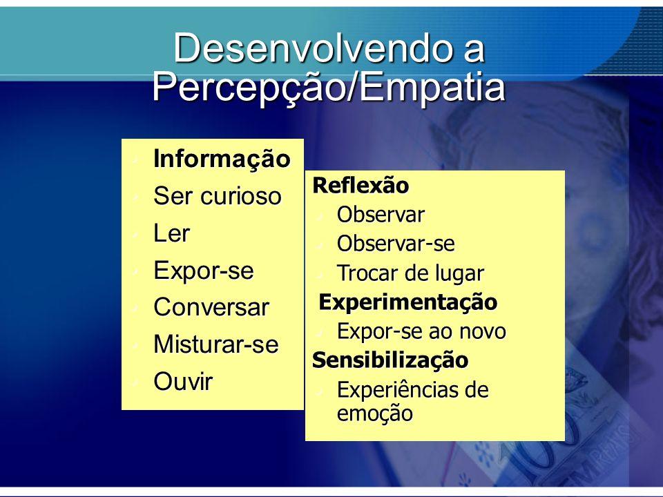 Desenvolvendo a Percepção/Empatia