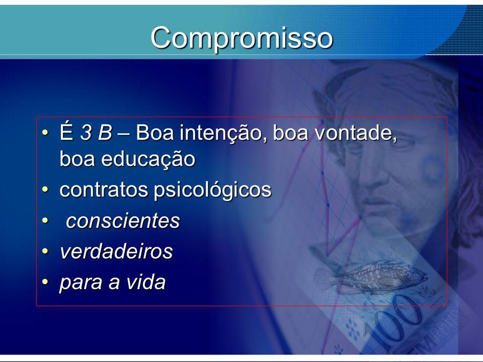 Compromisso É 3 B – Boa intenção, boa vontade, boa educação