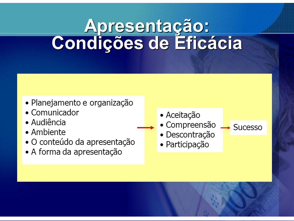 Apresentação: Condições de Eficácia