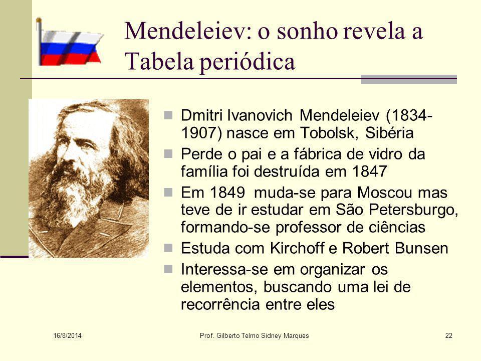 Mendeleiev: o sonho revela a Tabela periódica