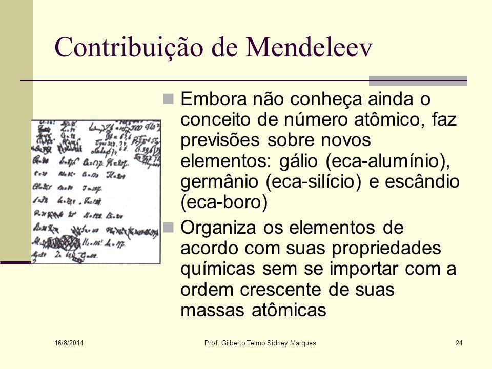 Contribuição de Mendeleev