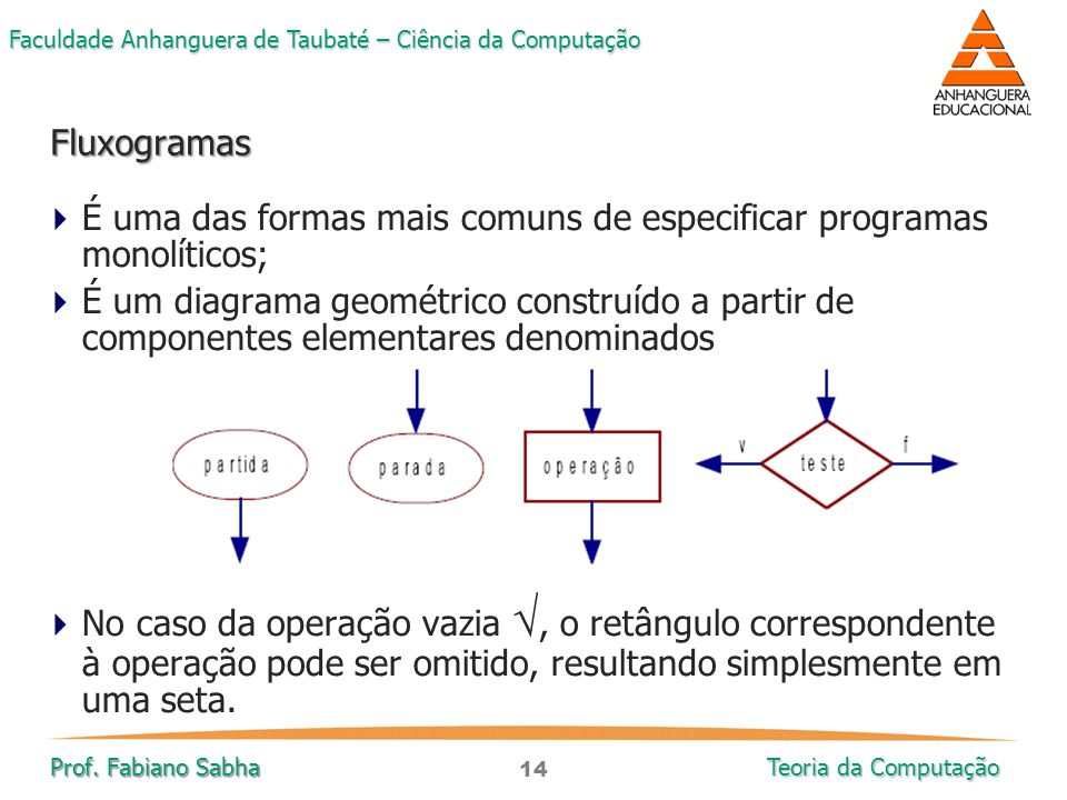 Fluxogramas É uma das formas mais comuns de especificar programas monolíticos;