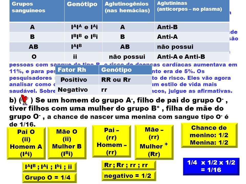 Grupos sanguíneos Genótipo. Aglutinogênios. (nas hemácias) Aglutininas. (anticorpos – no plasma)