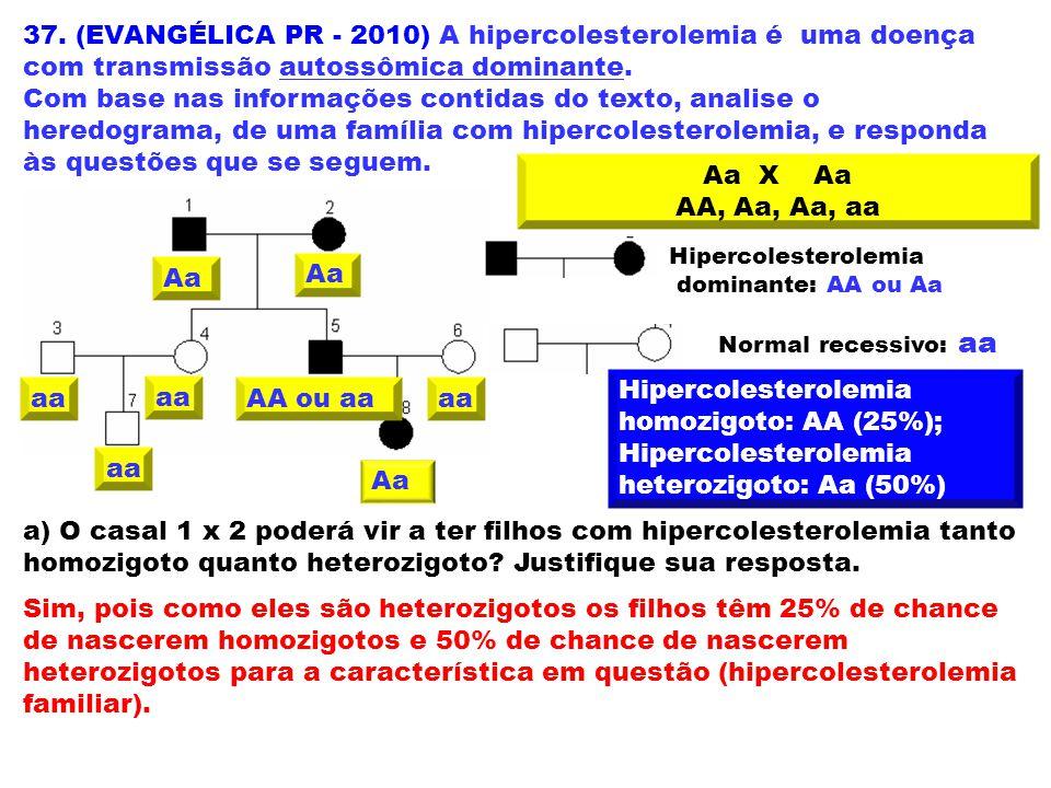 Hipercolesterolemia homozigoto: AA (25%);