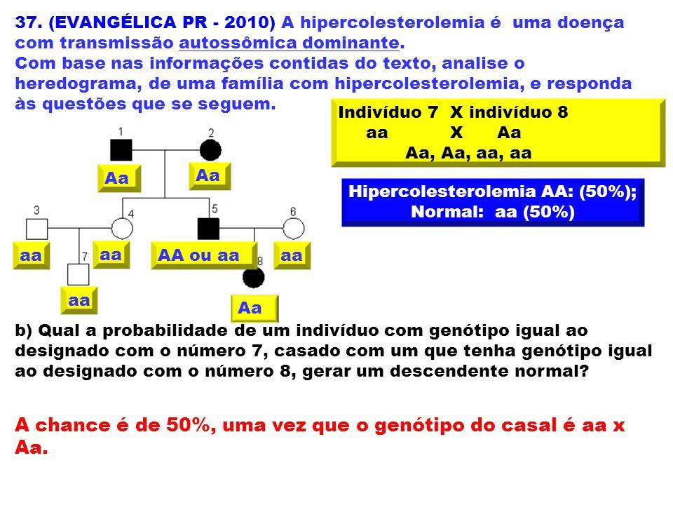 Hipercolesterolemia AA: (50%);