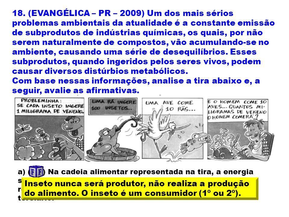 18. (EVANGÉLICA – PR – 2009) Um dos mais sérios problemas ambientais da atualidade é a constante emissão de subprodutos de indústrias químicas, os quais, por não serem naturalmente de compostos, vão acumulando-se no ambiente, causando uma série de desequilíbrios. Esses subprodutos, quando ingeridos pelos seres vivos, podem causar diversos distúrbios metabólicos.