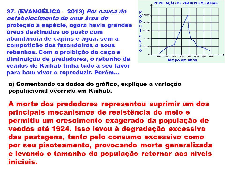 37. (EVANGÉLICA – 2013) Por causa do estabelecimento de uma área de