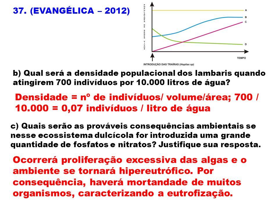 37. (EVANGÉLICA – 2012) b) Qual será a densidade populacional dos lambaris quando atingirem 700 indivíduos por 10.000 litros de água