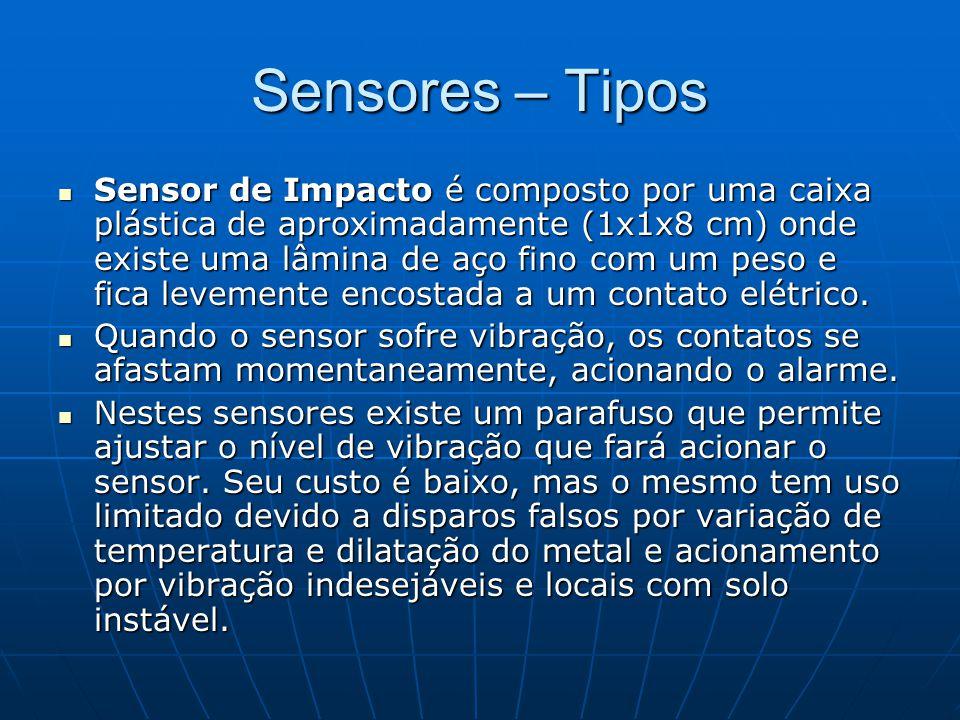 Sensores – Tipos