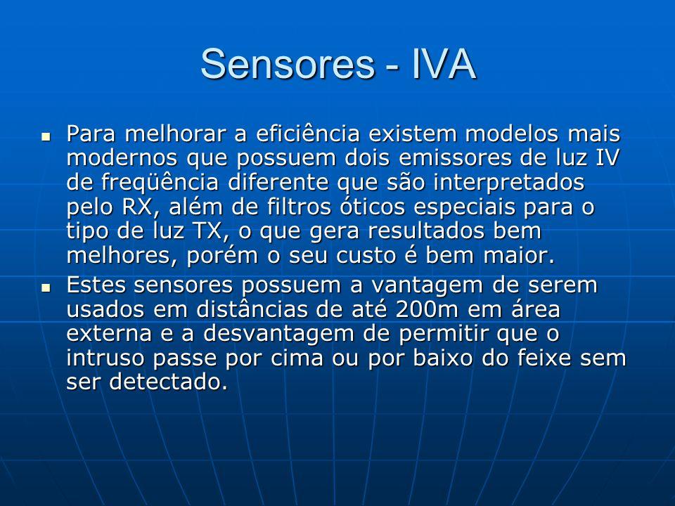 Sensores - IVA