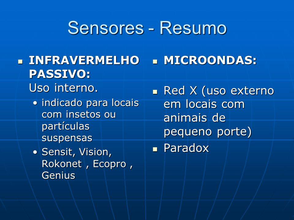 Sensores - Resumo INFRAVERMELHO PASSIVO: Uso interno. MICROONDAS: