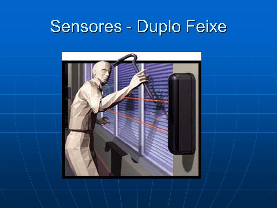 Sensores - Duplo Feixe