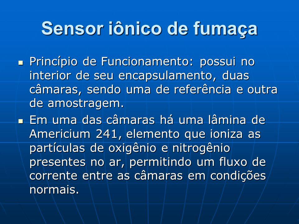 Sensor iônico de fumaça