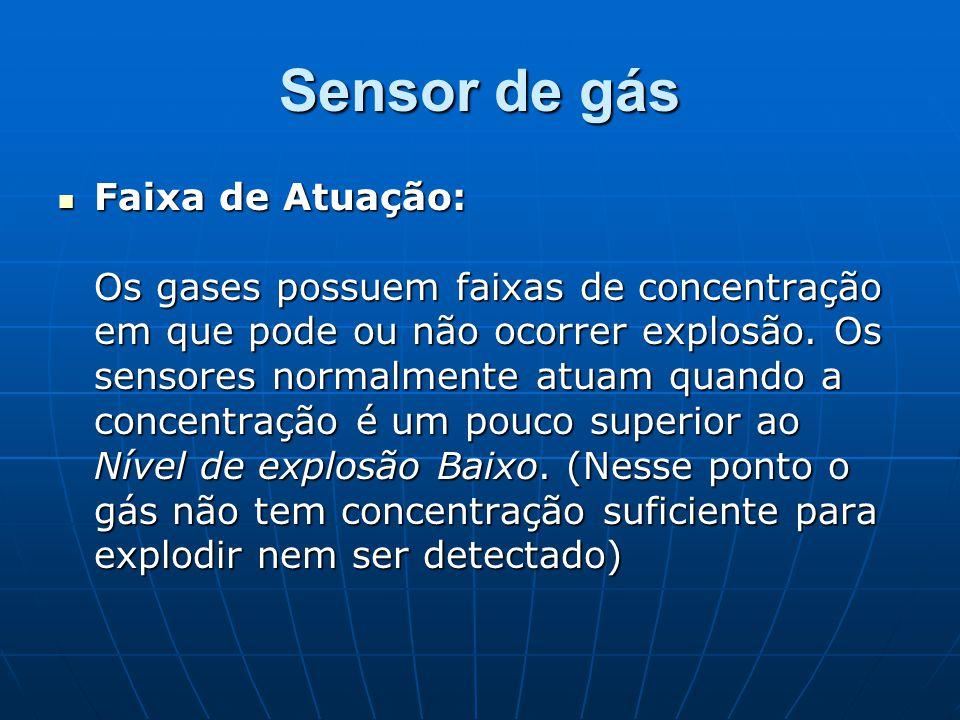 Sensor de gás
