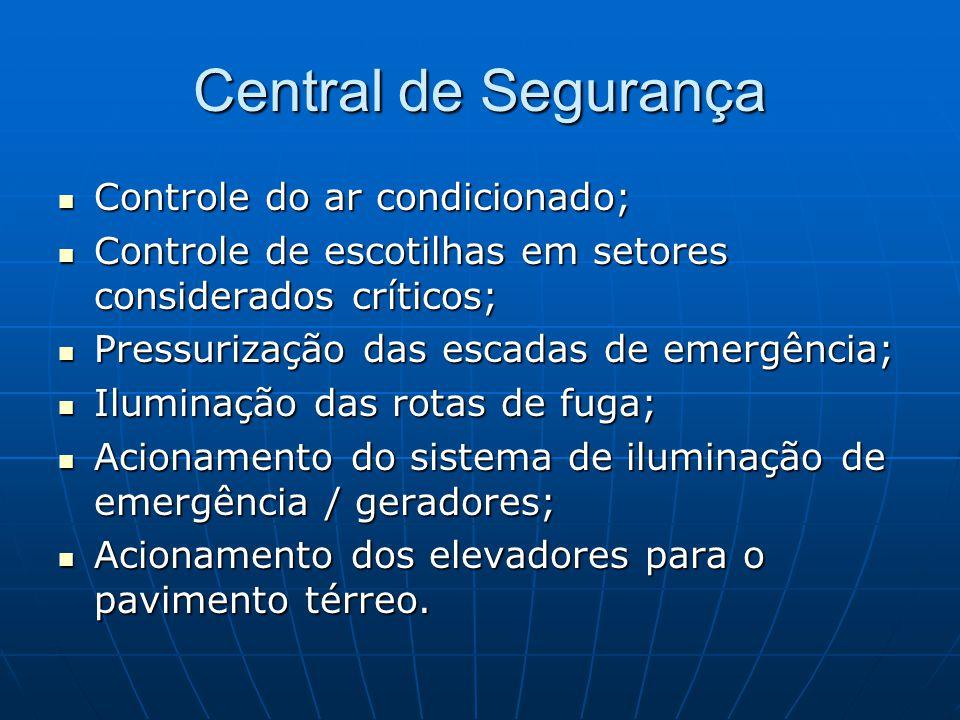 Central de Segurança Controle do ar condicionado;