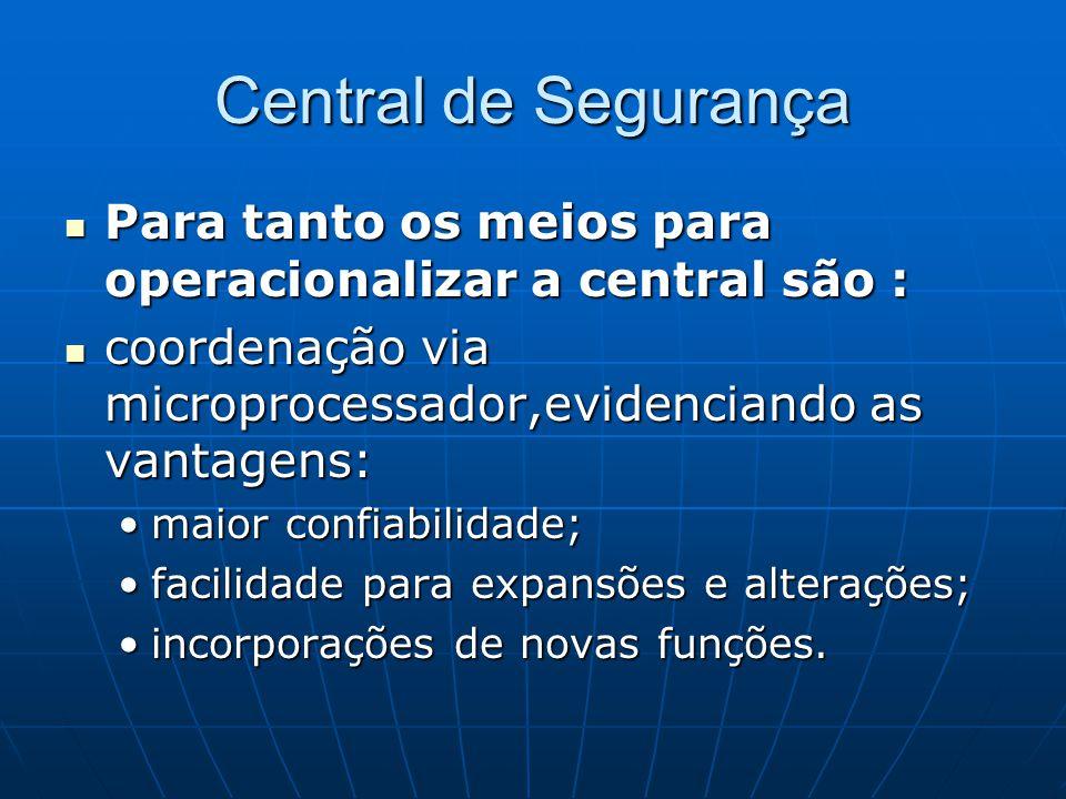 Central de Segurança Para tanto os meios para operacionalizar a central são : coordenação via microprocessador,evidenciando as vantagens: