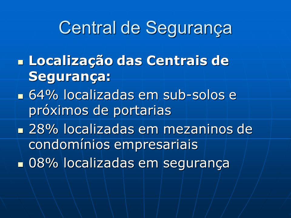 Central de Segurança Localização das Centrais de Segurança: