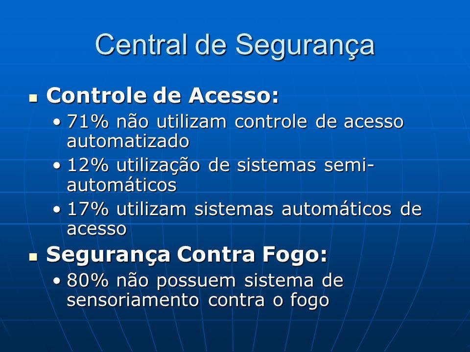 Central de Segurança Controle de Acesso: Segurança Contra Fogo: