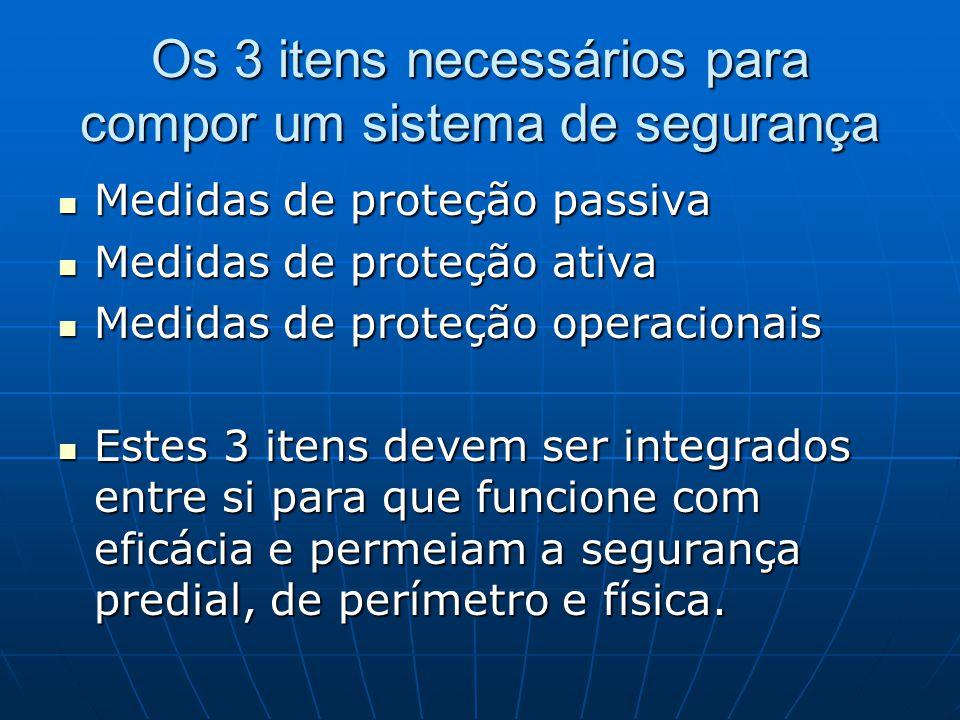 Os 3 itens necessários para compor um sistema de segurança