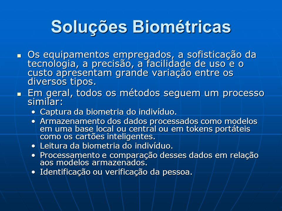 Soluções Biométricas