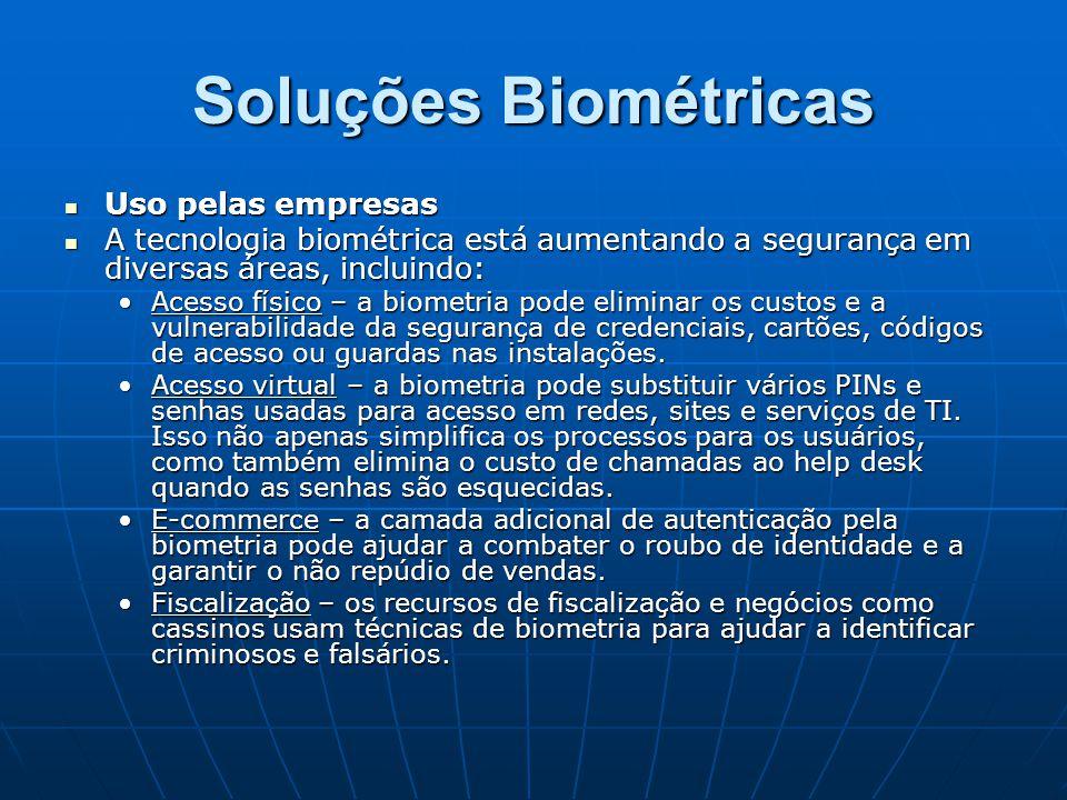 Soluções Biométricas Uso pelas empresas