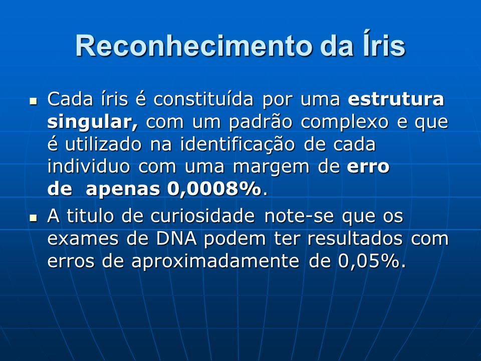 Reconhecimento da Íris