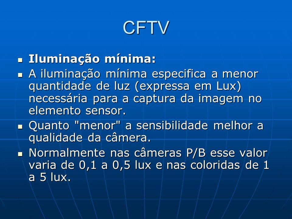 CFTV Iluminação mínima:
