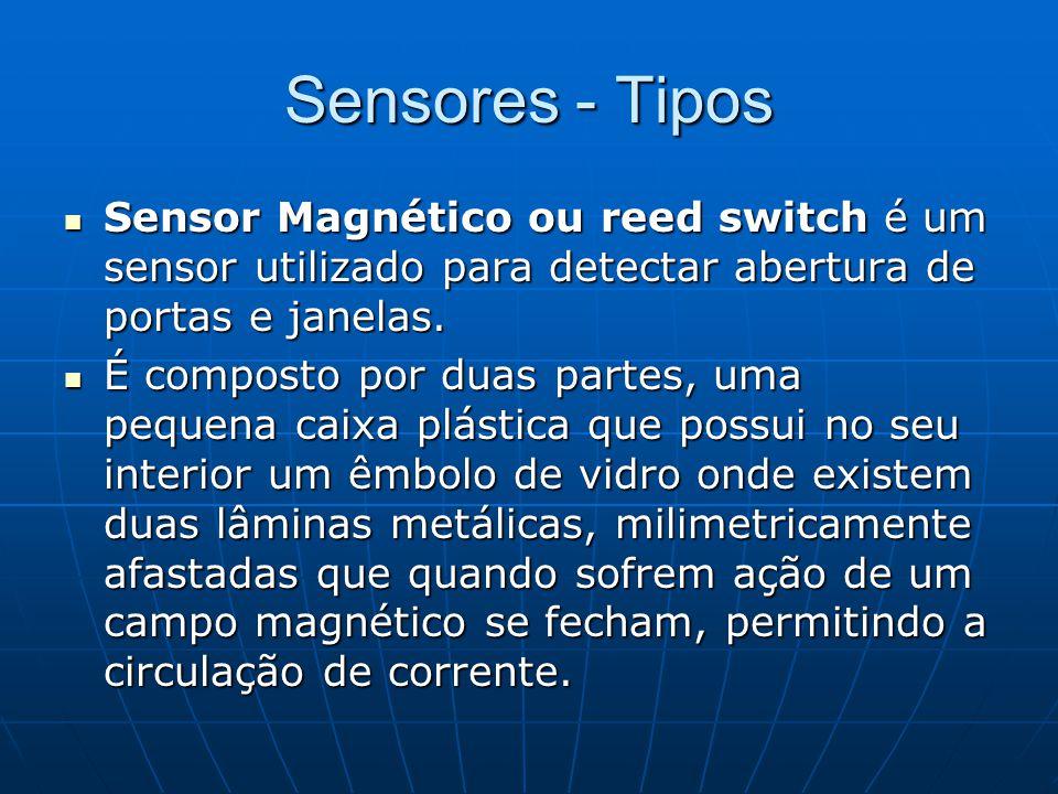 Sensores - Tipos Sensor Magnético ou reed switch é um sensor utilizado para detectar abertura de portas e janelas.