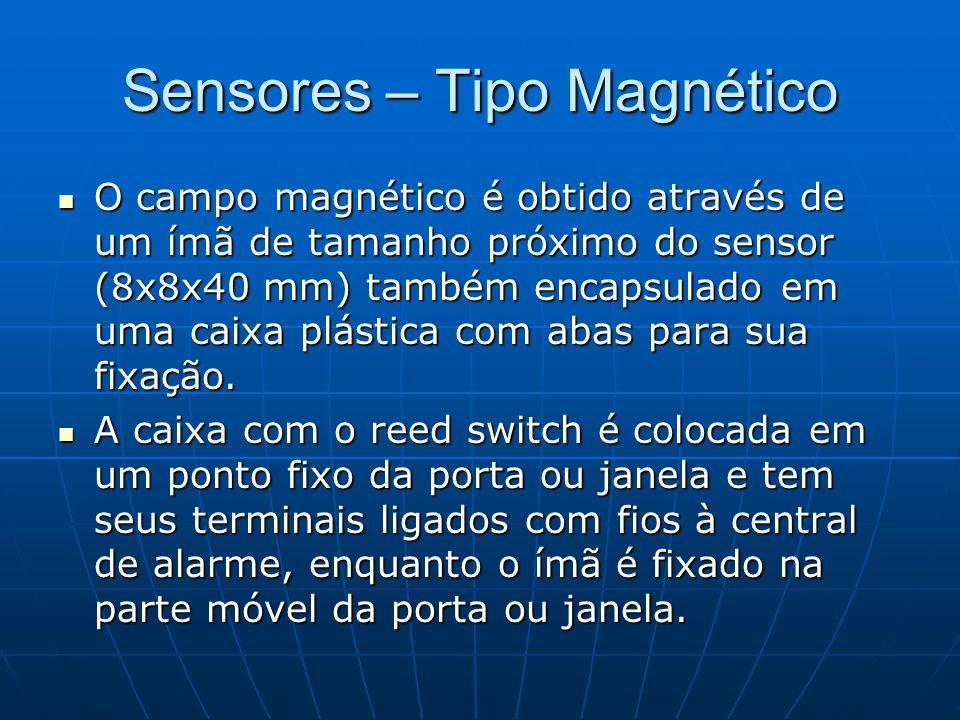 Sensores – Tipo Magnético