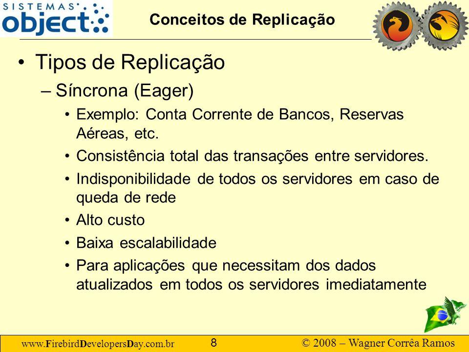 Conceitos de Replicação