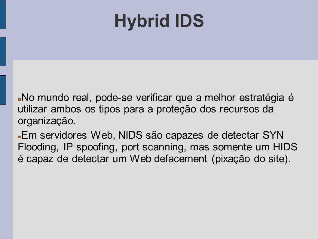 Hybrid IDS No mundo real, pode-se verificar que a melhor estratégia é utilizar ambos os tipos para a proteção dos recursos da organização.