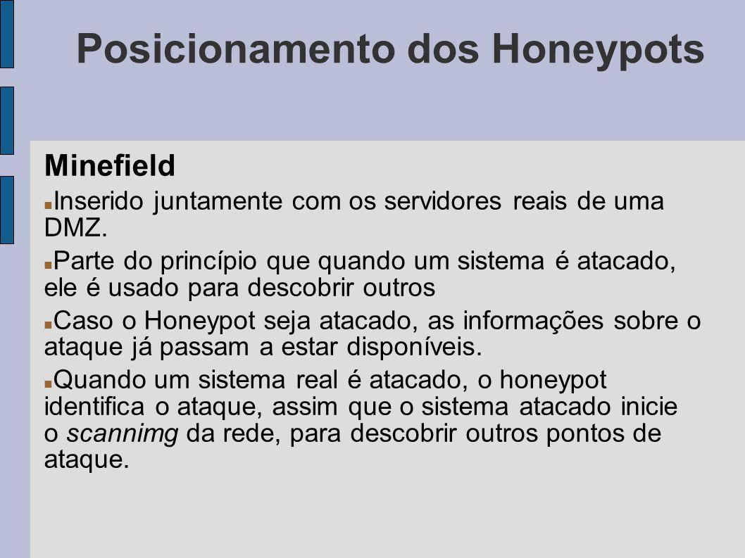 Posicionamento dos Honeypots