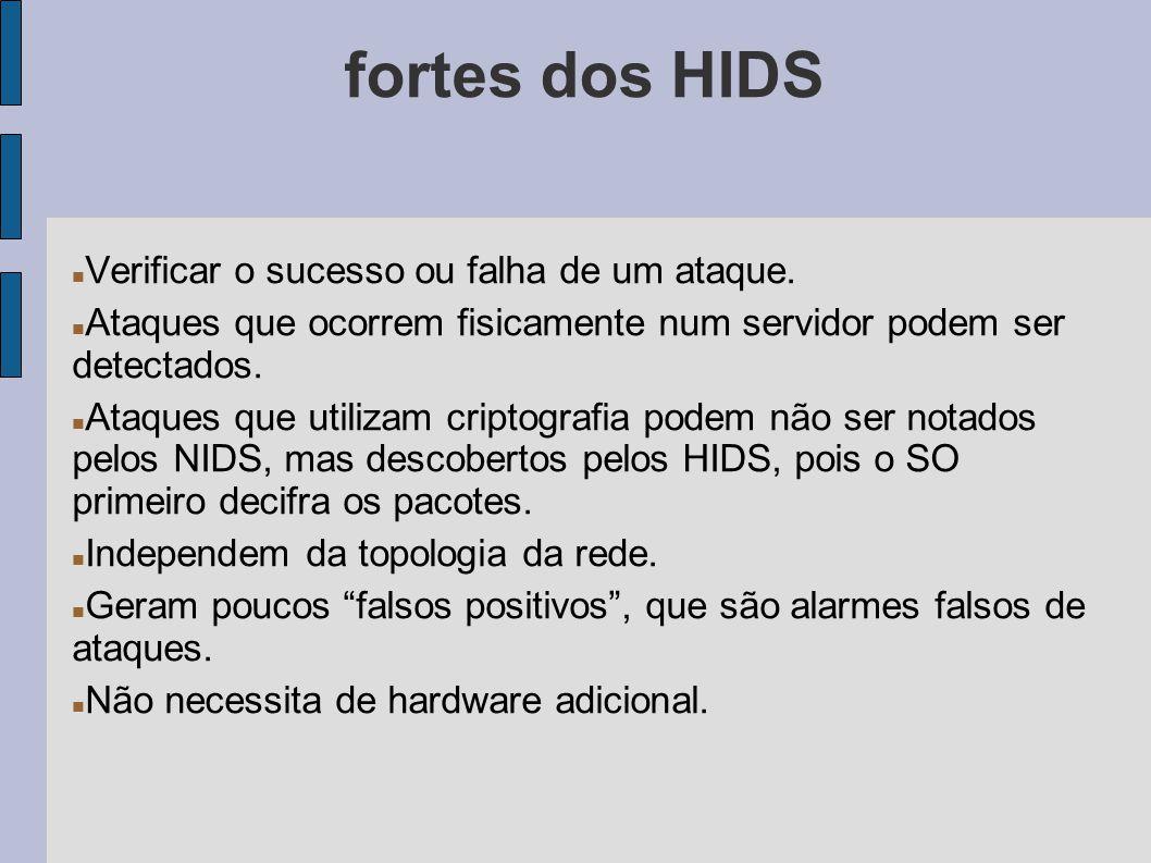 fortes dos HIDS Verificar o sucesso ou falha de um ataque.