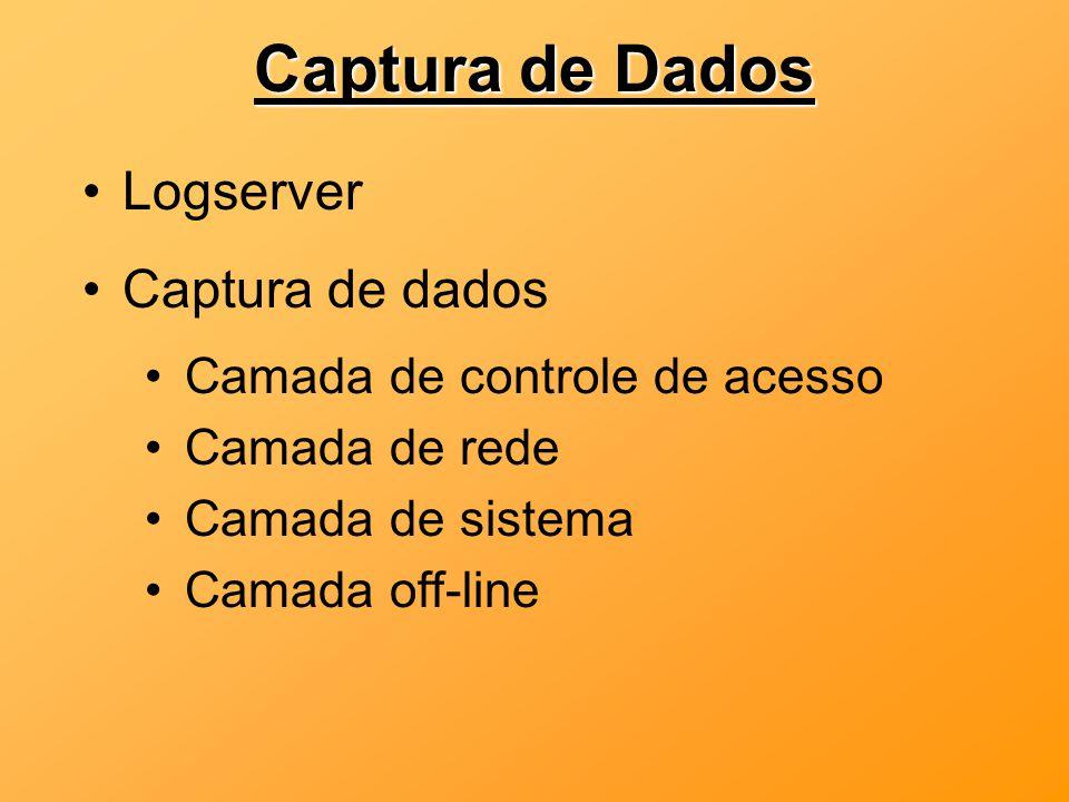 Captura de Dados Logserver Captura de dados