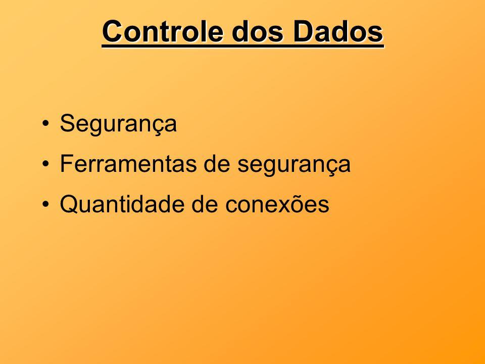 Controle dos Dados Segurança Ferramentas de segurança