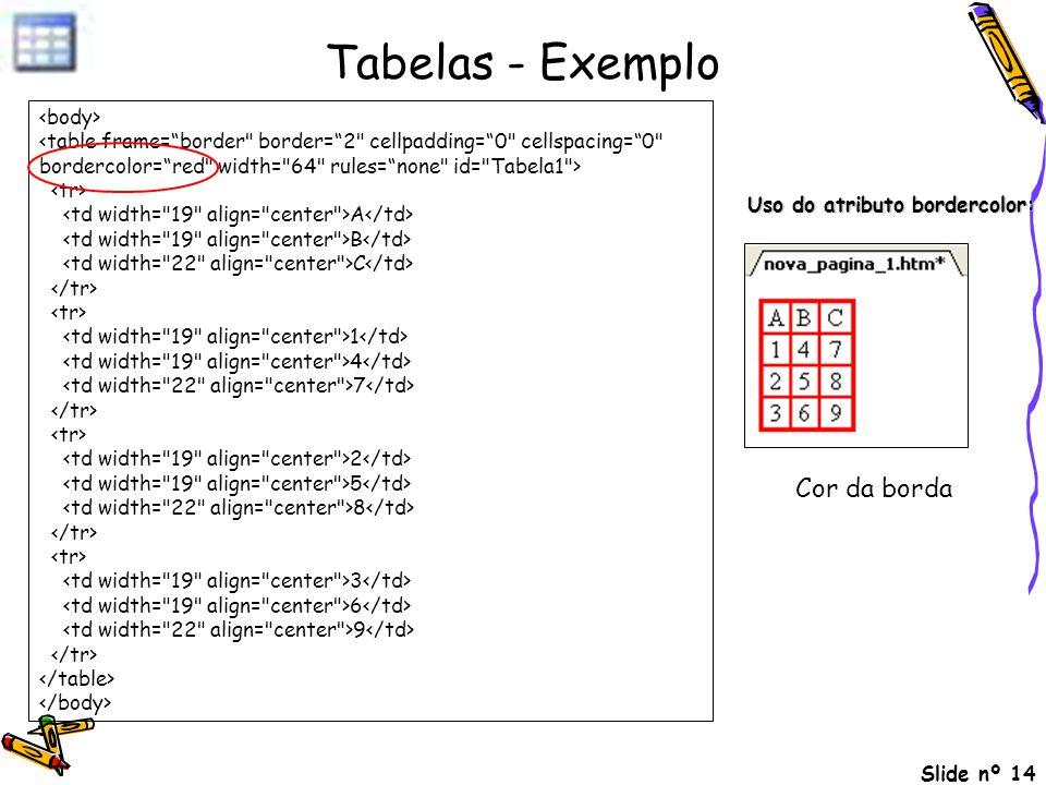 Tabelas - Exemplo Cor da borda <body>