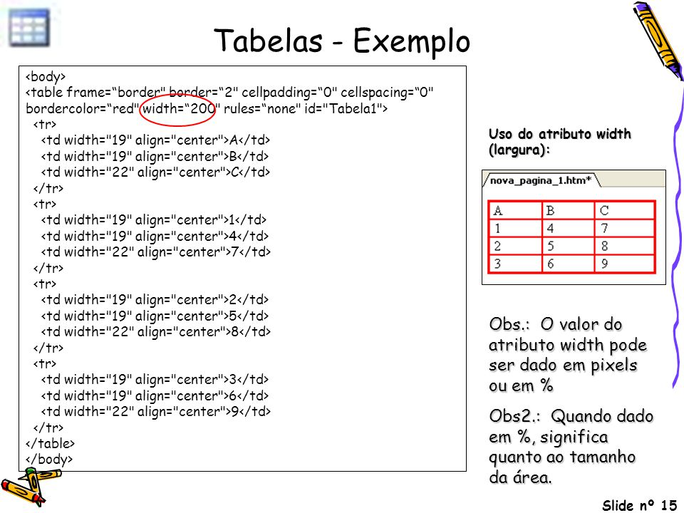 Tabelas - Exemplo <body> <table frame= border border= 2 cellpadding= 0 cellspacing= 0 bordercolor= red width= 200 rules= none id= Tabela1 >