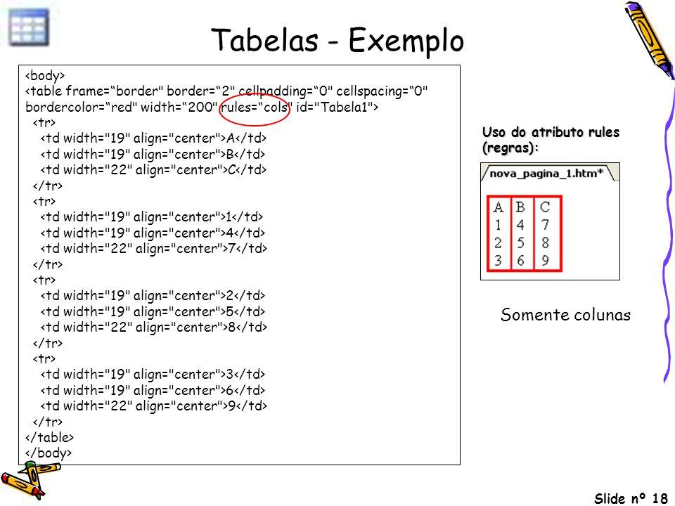 Tabelas - Exemplo Somente colunas <body>