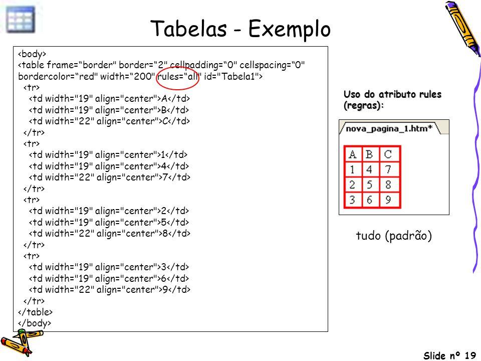 Tabelas - Exemplo tudo (padrão) <body>
